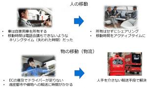 人の移動と車の移動