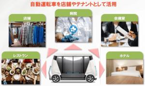 移動型商業サービス