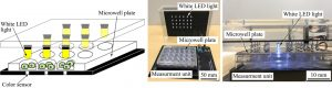 ウシオ電機「細胞モニタリングの光学測定装置」
